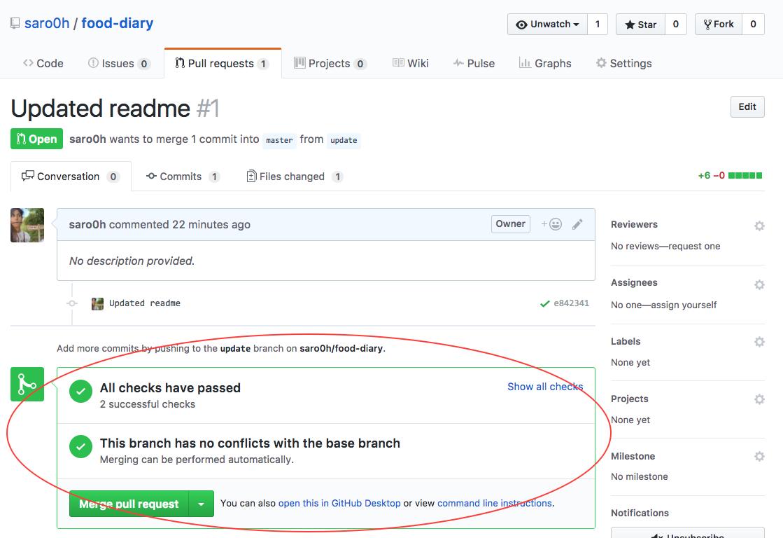 Résultat du build visible directement sur la page de la pull request