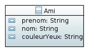 La classe « Ami »