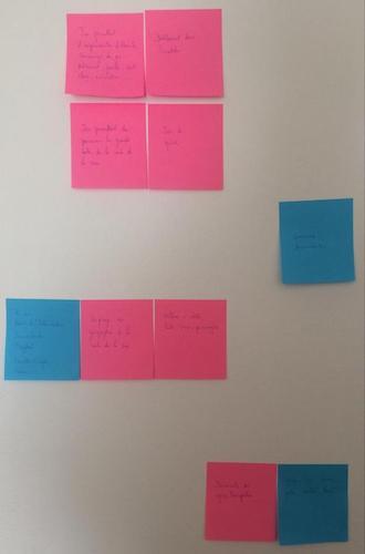 Phase 2 : Classement des idées