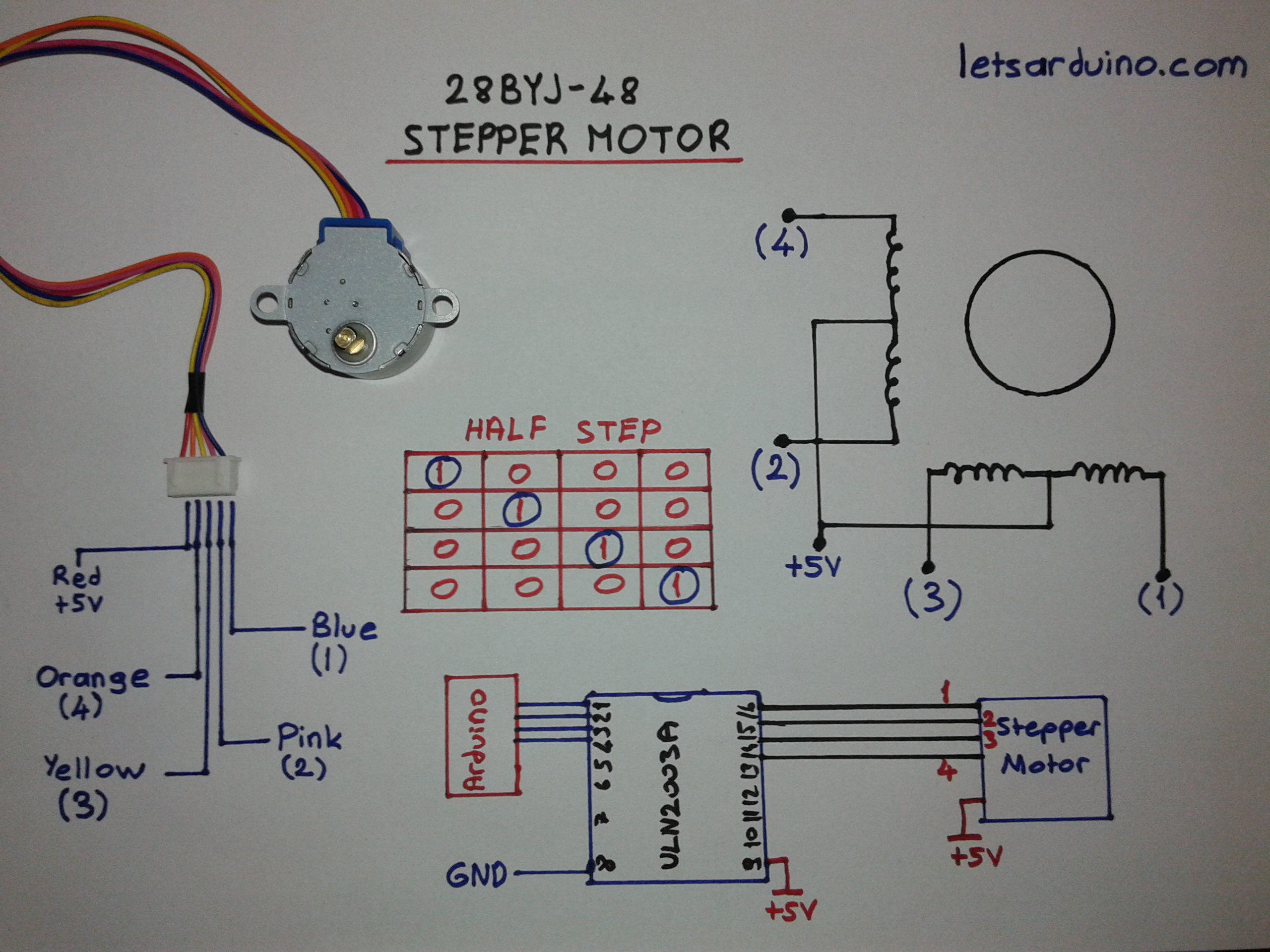 Stepper Motor 28byj 48 Arduino