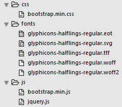 FICHIER BOOTSTRAP.MIN.CSS
