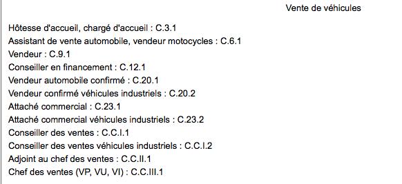 Extrait du répertoire des qualifications des services de l'automobile - legifrance.gouv.fr
