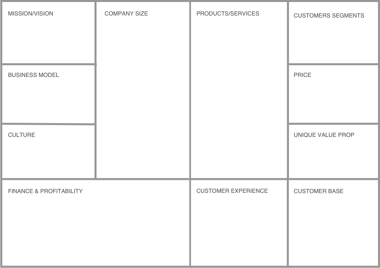 competitor research template - discover the competitive analysis canvas do product