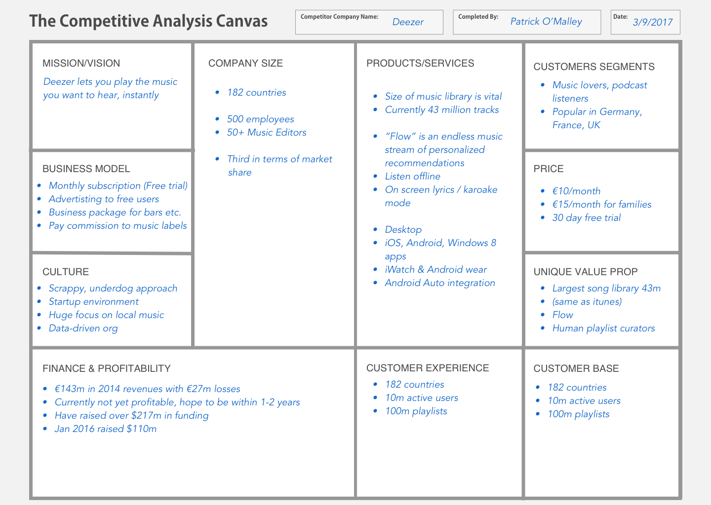 Competitive Analysis Canvas For Deezer  Competitive Analysis Example