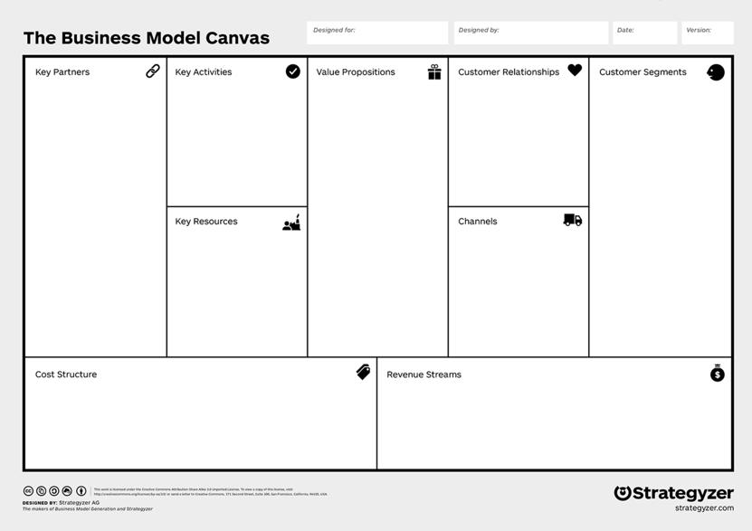 Osterwalder & Pigneur Canvas - available at https://strategyzer.com/