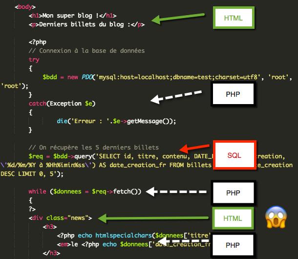 HTML, PHP, SQL, PHP, HTML, PHP... on mélange un peu trop les choses ici !
