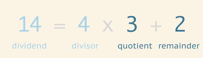 Euclidean division