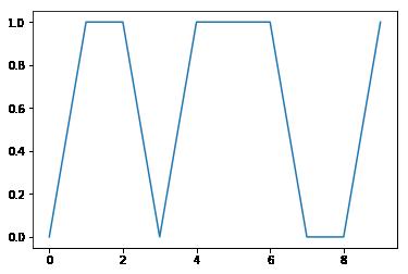 Premier graphique généré avec Matplotlib