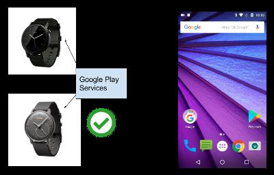 Géolocalisation via les Google Play services