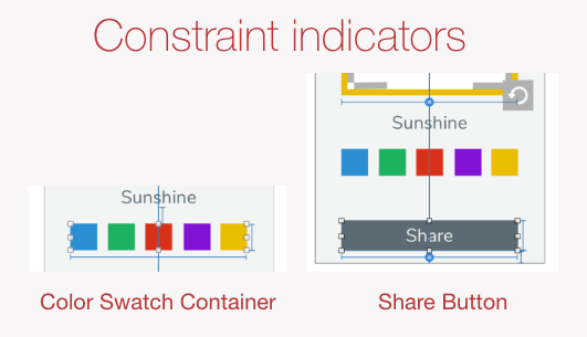 Colors & Share constraint indicators