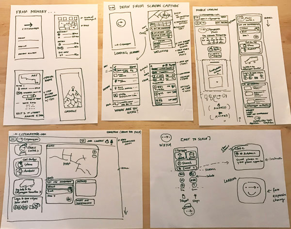 Wireframes capturing layouts on different devices.
