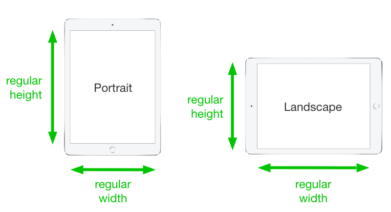 iPad class size references