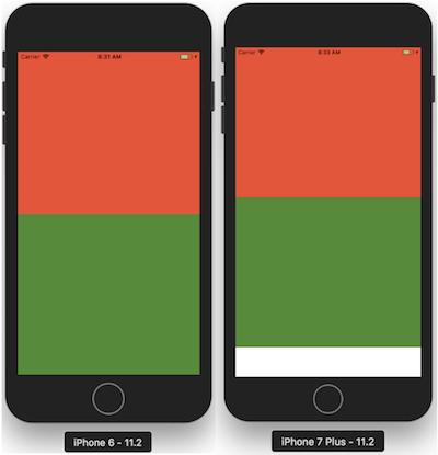 Définition d'une hauteur statique sur deux vues affichées sur deux écrans différentes