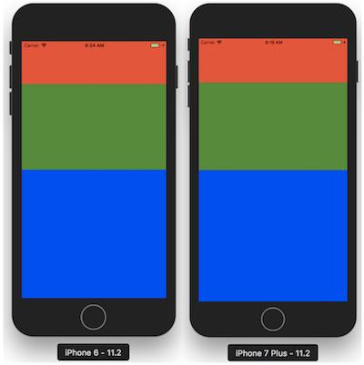 Modifier les parts de chaque vue avec Flex