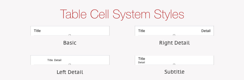 System cell styles