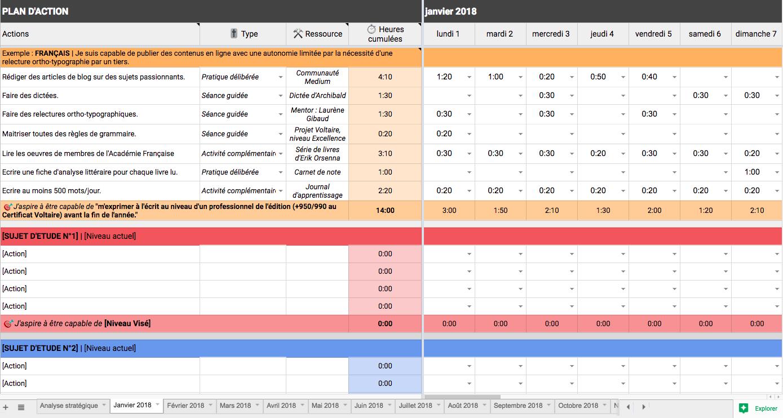 Capture d'écran d'un template de plan d'apprentissage