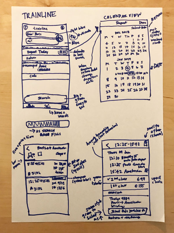 Hand drawn marker wireframes of Trainline app with annotated notes.