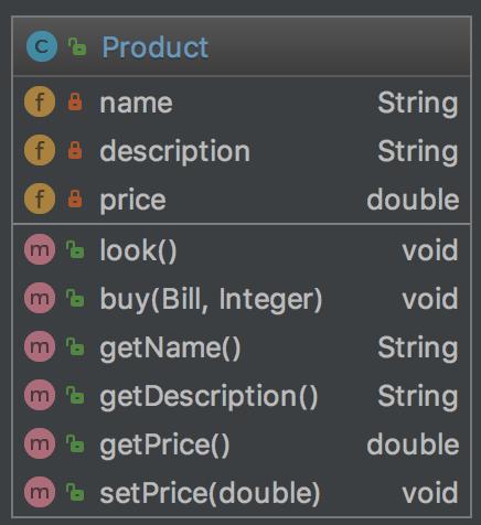 UML de Product verbeux