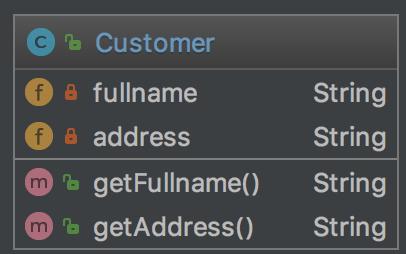 UML de Customer verbeux