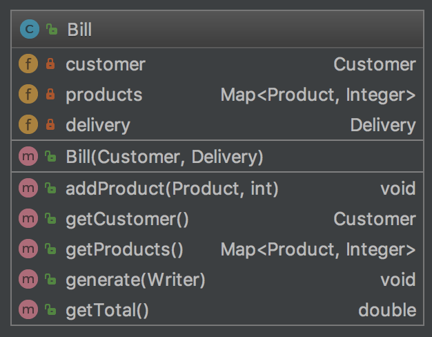 UML de Bill avec generate