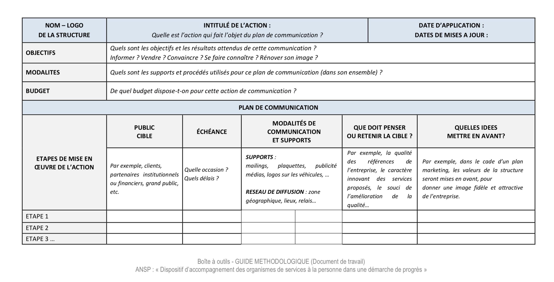La structure de votre plan de communication peut s'inspirer de cette trame proposée comme support à la réflexion par la Direction Générale de la Compétitivité de l'Industrie et des Services. Il peut être amélioré, simplifié et adapté à vo