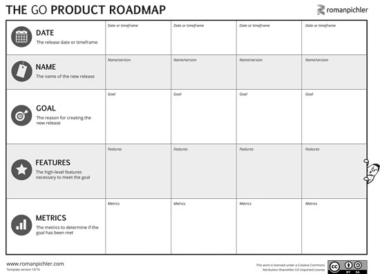 Template for a downloadable roadmap (looks like a spreadsheet) from Roman Pichler.