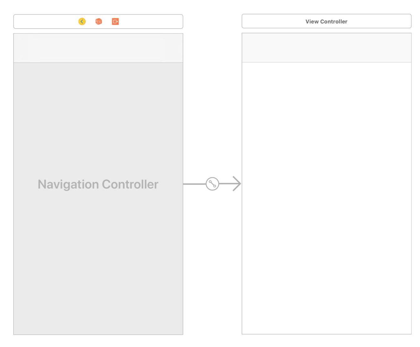 NavigationVC et VC connectés