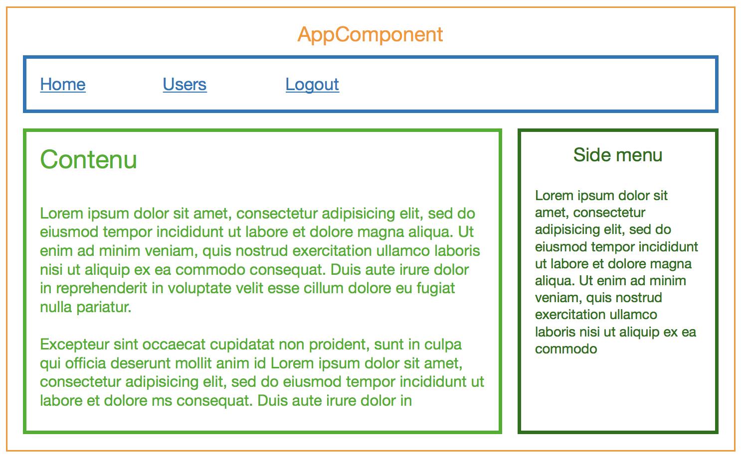 Exemple de page web