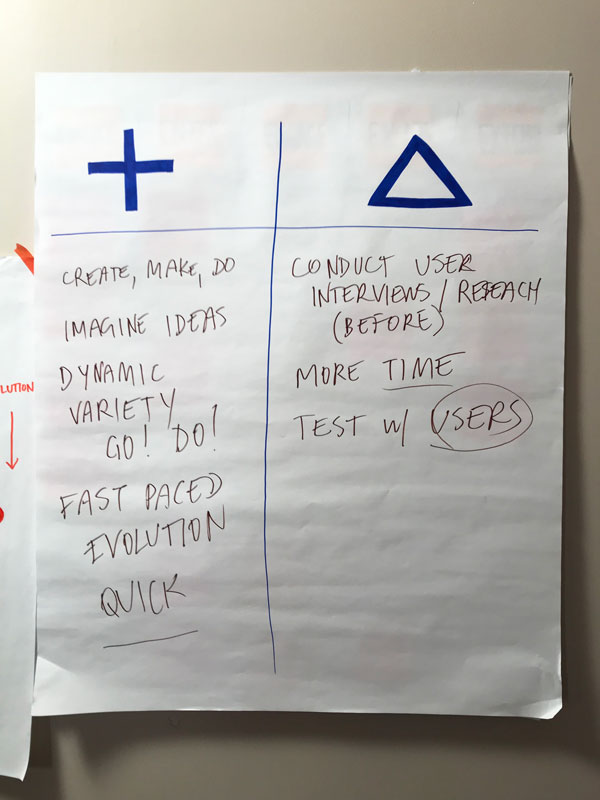 Chart with + on the left - in this workshop participants enjoyed it was creative and fast-moving; on the right the triangle symbolizes change - participants would like more time in the future, and to conduct interviews before coming to the workshop.