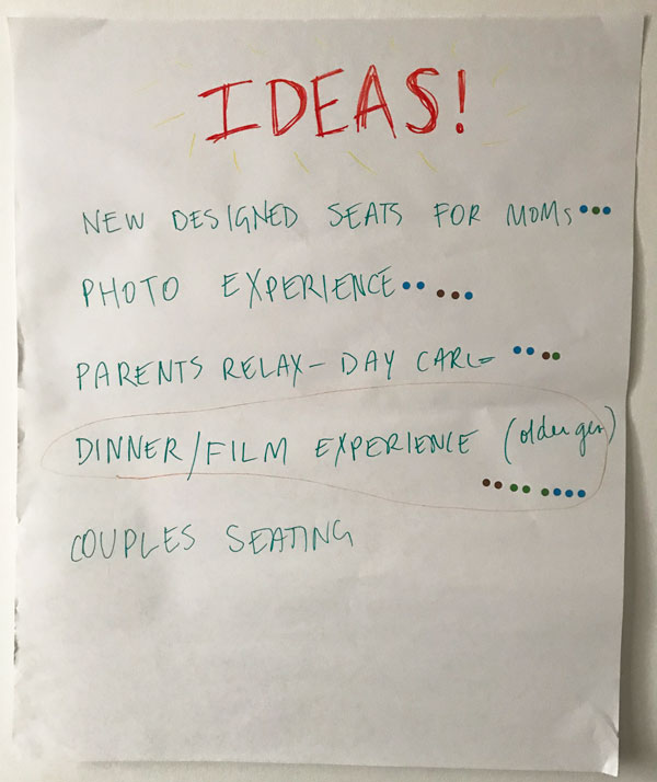 Big sheet of white paper with ideas from the workshop. Colored dots determined the most popular idea.
