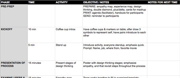 Spreadsheet agenda divided into phases, time, activity, objectives, and notes