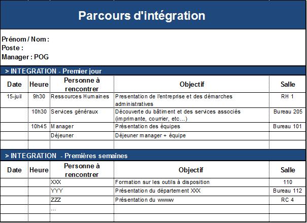 Illustration d'un parcours d'intégration