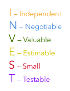 Characteristics of good user stories
