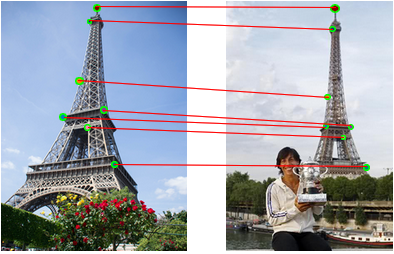 Exemple d'image matching