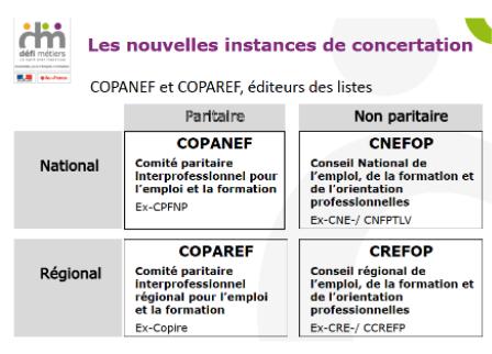 Source: Défi-Métier