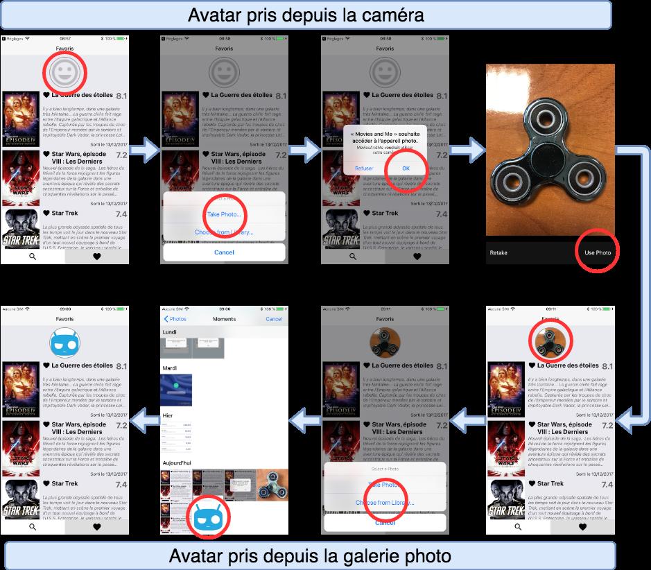 Fonctionnalités de la librairie react-native-image-picker (en rouge mes actions utilisateurs)