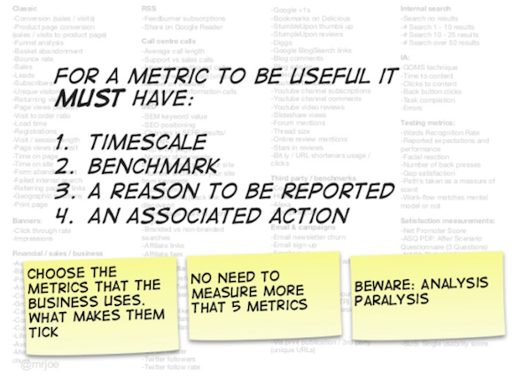 Choose metrics that the business uses and what makes them tick. No need to measure more than 5 metrics.