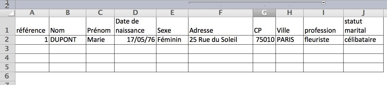 Les données F, G et H ont été groupées