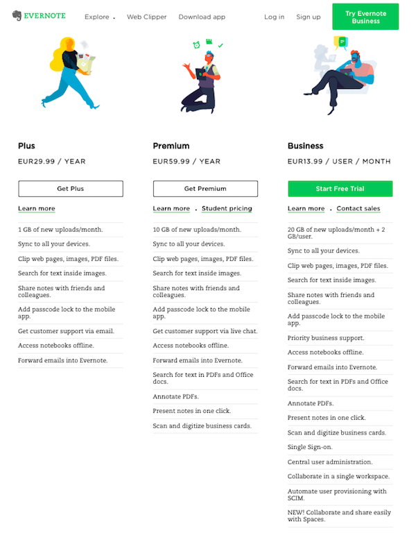 Evernote pricing plan with illustrations and chart with everything that accompanies each pricing model.