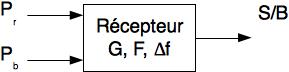 Schéma de principe du récepteur