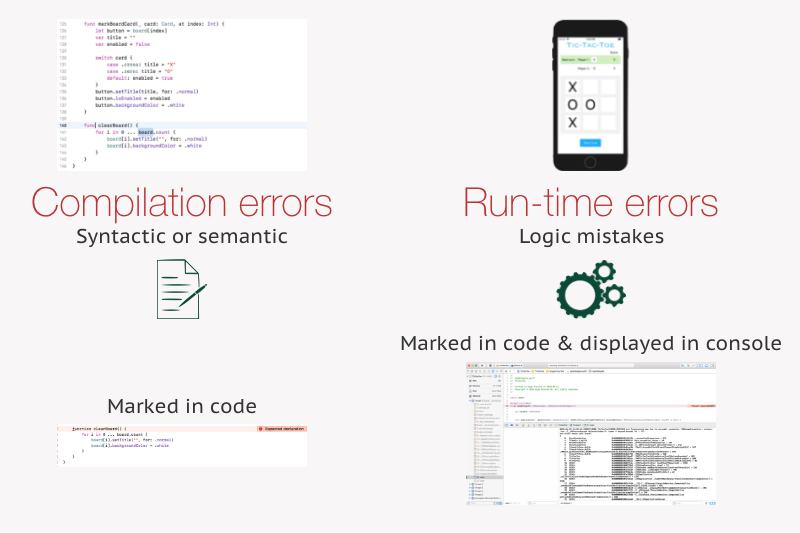 Compilation errors vs. Run-time errors