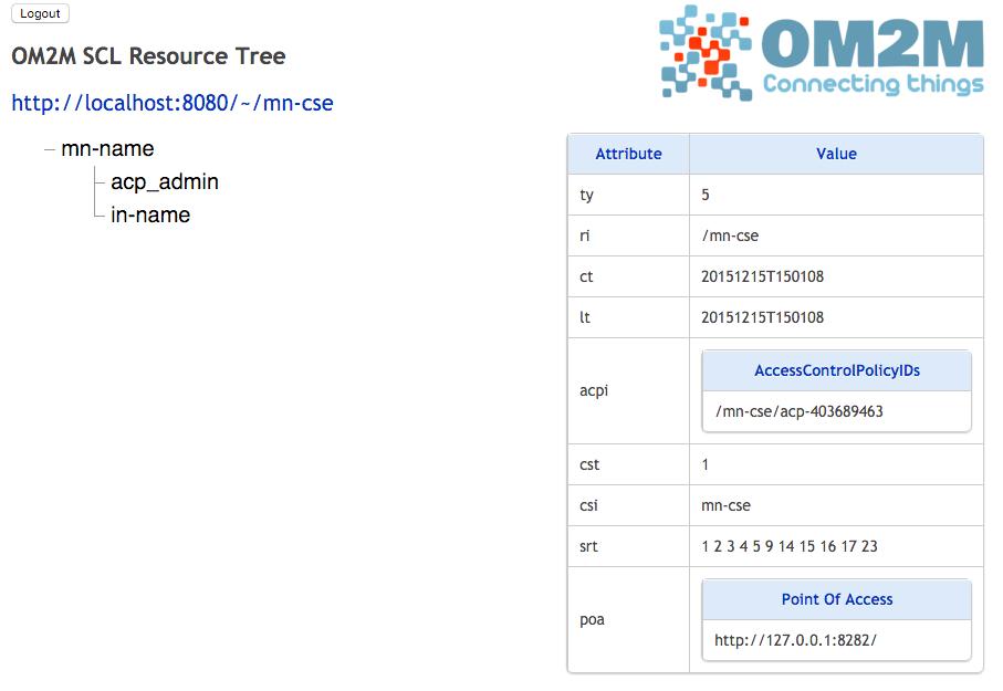 Interface Web IN-CSE: ressource cseBase mn-cse