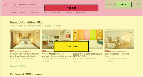 A screenshot of Airbnb mocked up to show its different sections