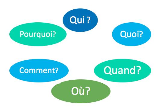 QQQCOP
