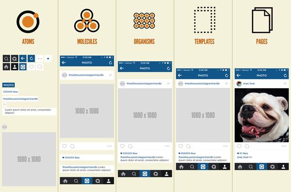Instagram is deconstructed into buttons, bars, text, and image fields.