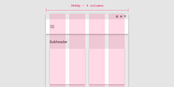 Simplified version of Material Design grid layout for mobile with 4 columns and breakpoint