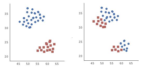 2 partitions (en 2 classes chacune)