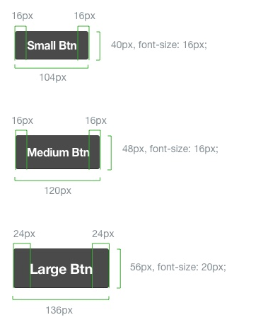 Basic buttons that are annotated to show padding and size.