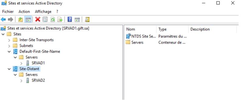 Sites et services Active Directory