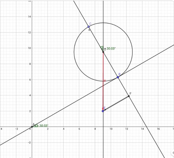 Dimensionnement des servomoteurs dans le cas d'une pente d'environ 30°
